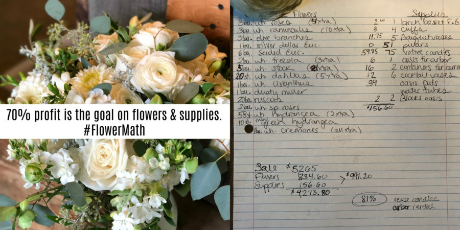 Flower Math online pricing course for florists